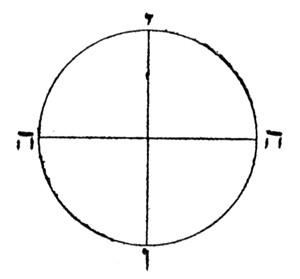 Tetragramme.jpg