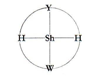 circulus.jpg